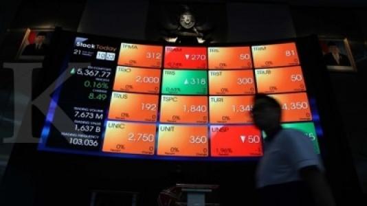 5 level kemahiran trading yang perlu Anda kenali